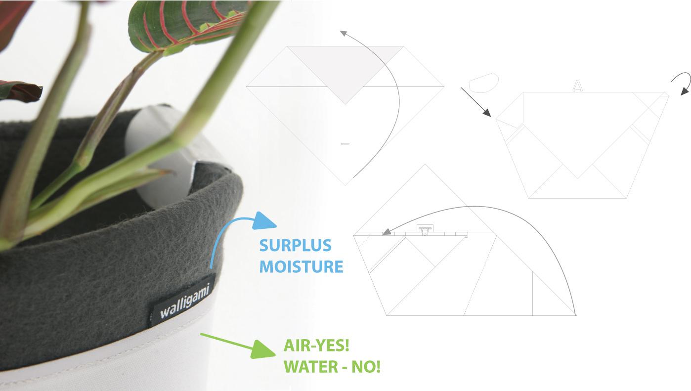 smart-design-walligami